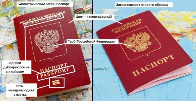 Какой пакет документов нужен для загранпаспорта нового образца 2019