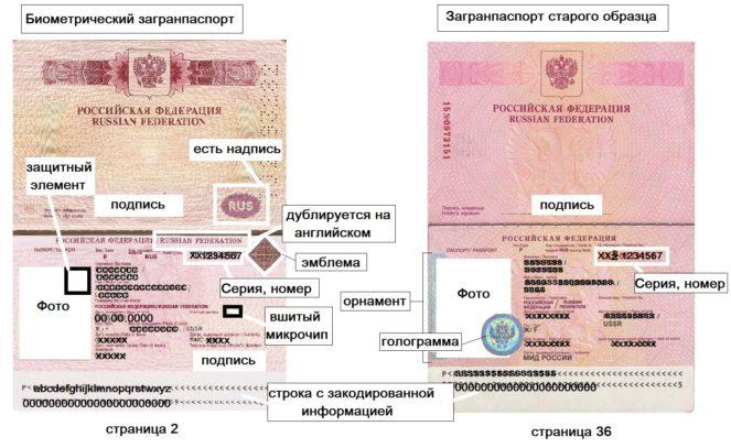 Страницы загранпаспортов старого и нового образца