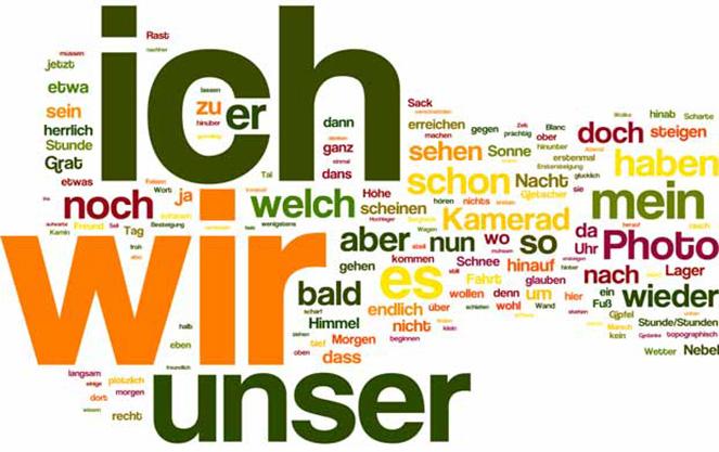 Диалектные зоны Германии