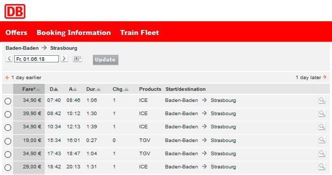 Расписание поездов из Баден-Бадена в Страсбург