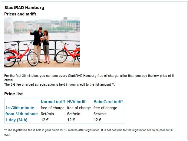 Аренда велосипедов в Гамбурге