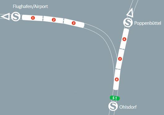 Разделение поезда S1 до аэропорта Гамбурга