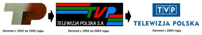 Логотип польского национального телевидения