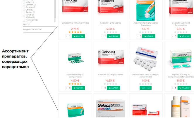Лекарства в Испании