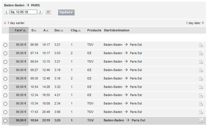 Расписание поездов Баден-Баден - Париж