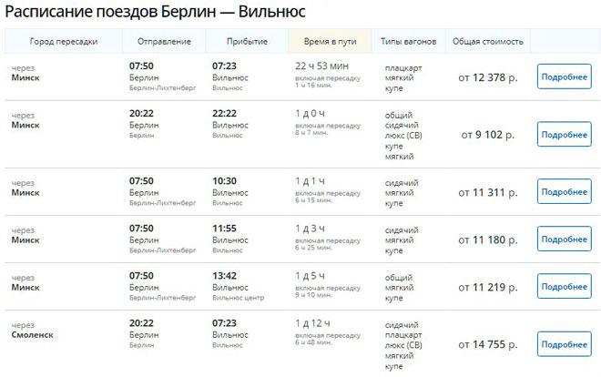 Расписание поездов из Берлина в Вильнюс