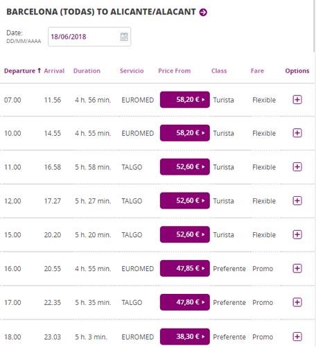 Расписание поездов из Барселоны в Аликанте