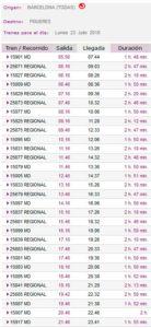 Расписание поездов из Барселоны в Фигерас