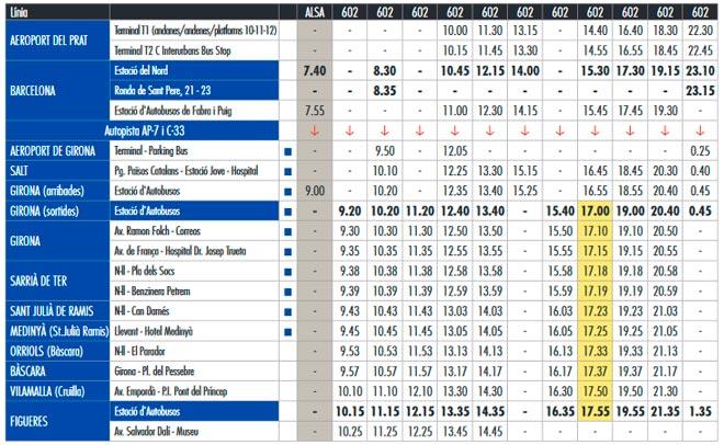 Расписание автобусов из Барселоны в Фигерас