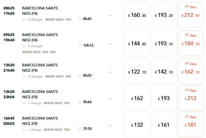 Расписание поездов из Барселоны в Ниццу