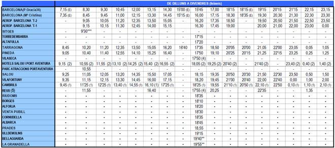 Расписание автобусов из Барселоны в Салоу