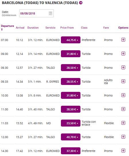 Расписание поездов из Барселоны в Валенсию