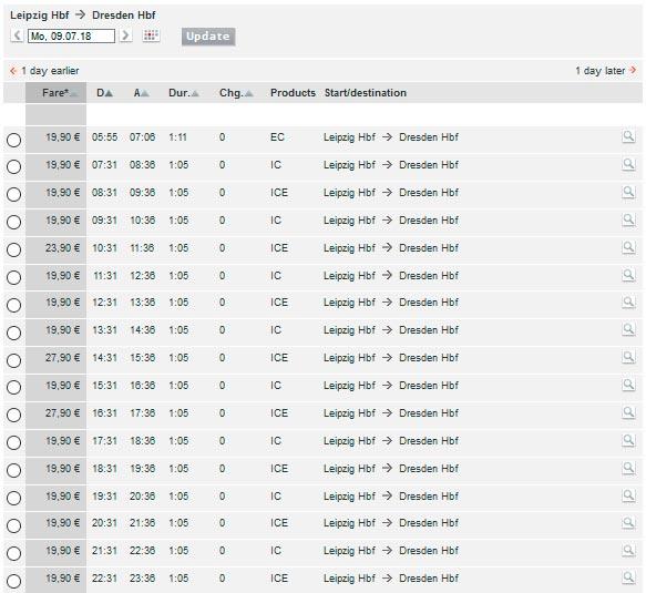 Расписание поездов из Лейпцига в Дрезден