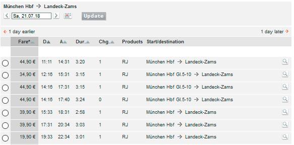 Расписание поездов Мюнхен - Ландек-Цамс