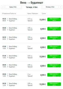 Стоимость билетов из Вены в Будапешт