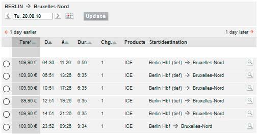 Расписание поездов из Берлина в Брюссель