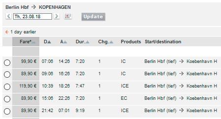 Расписание поездов из Берлина в Копенгаген