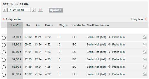 Расписание поездов из Берлина в Прагу