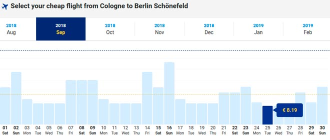 Стоимость перелета из Кельна в Берлин