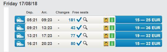 Расписание поездов RJ из Праги в Вену