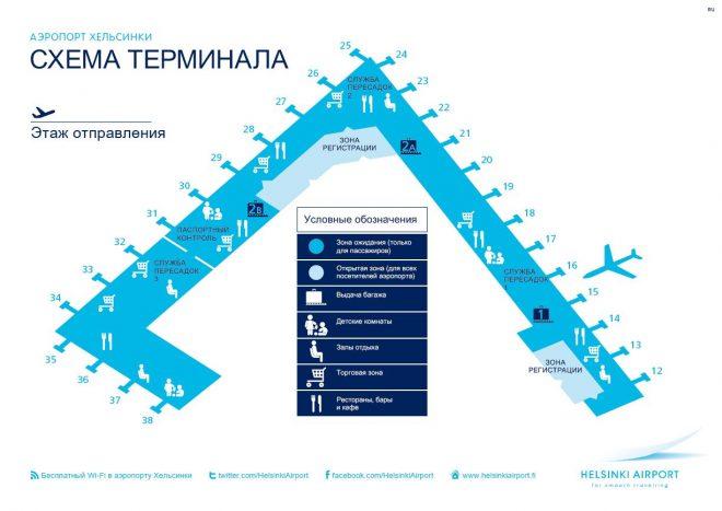 Терминалы аэропорта Хельсинки
