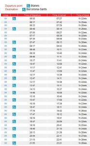 Расписание поездов из Бланеса в Барселону