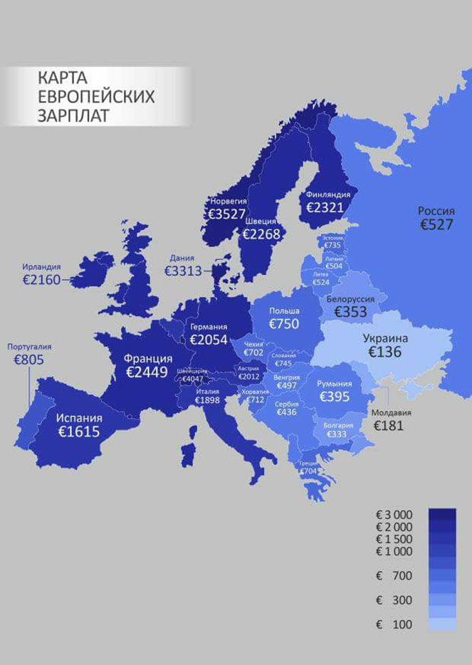 Зарплата в Европе
