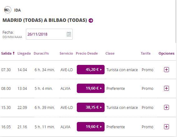Расписание поездов из Мадрида в Бильбао