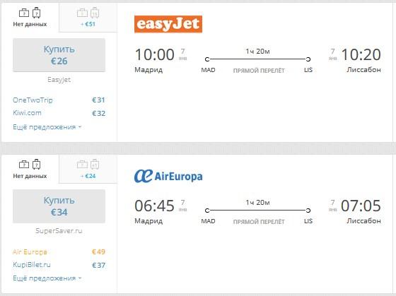 Расписание самолетов из Мадрида в Лиссабон