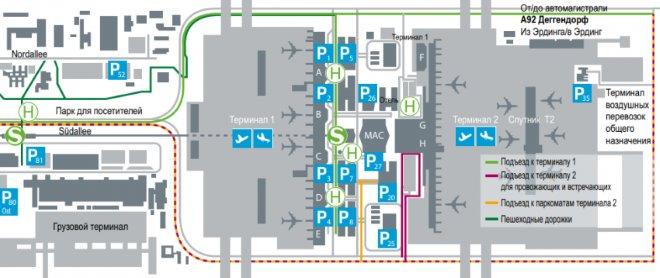 Транспортное сообщение с аэропортом