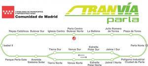 Ветка ML4 (Parla Tram)
