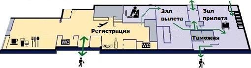 Терминал аэропорта Лаппеэнранта