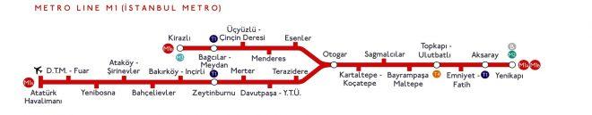 Линия M1 метро Стамбула