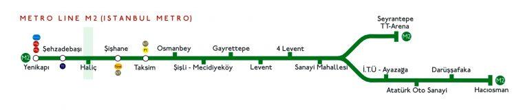 Линия M2 метро Стамбула