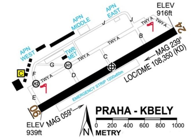 Аэропорт Кбелы в Праге