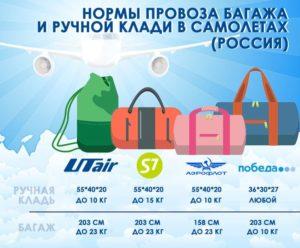 Нормы провоза багажа в самолетах