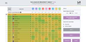 рейтинг наиболее благоприятных для проживания стран
