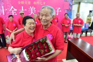 Возраст выхода на пенсию для женщин и мужчин