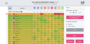 рейтинг наиболее благоприятных для проживания стран мира