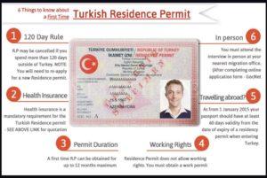 вида на жительство в Турции (икамет)