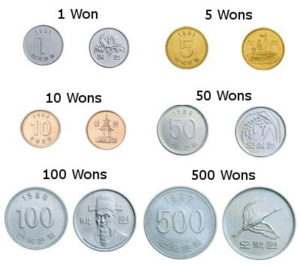 Монеты в Южной Корее