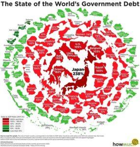 Соотношение госдолга к ВВП