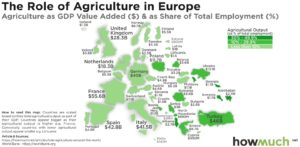 объем сельхозпродукции Великобритании