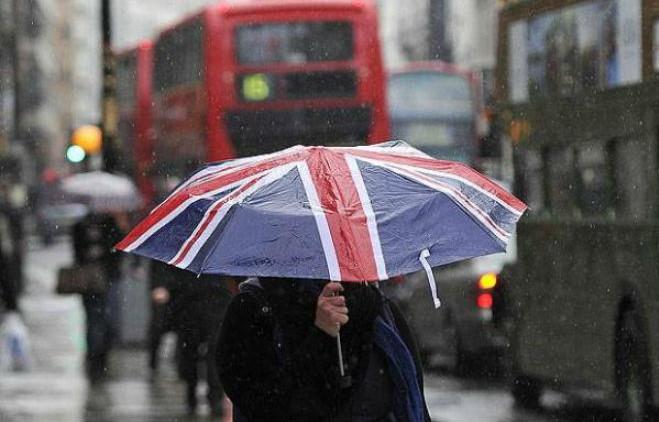 Особенности климата в Великобритании