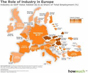 объему промышленного производства стран Европы