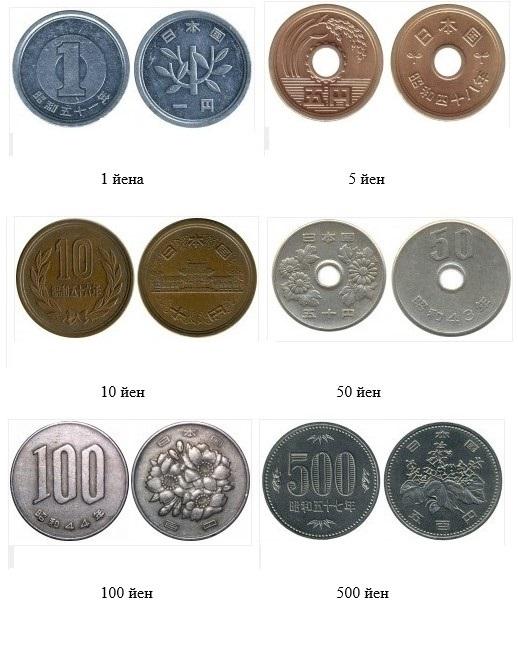 фото японской йены замки