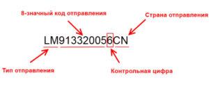 Расшифровка идентификатора